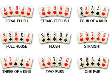 Poker game rules images poker peele the flop